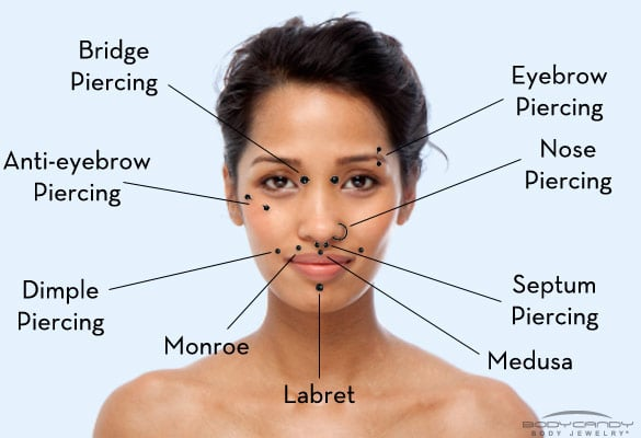 New York New York Accessories Body Piercing Piercing 423