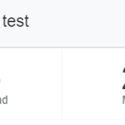 Cltel speed test