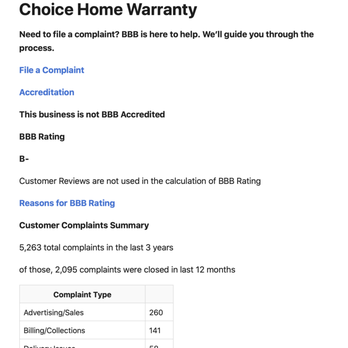 Choice Home Warranty 20 Reviews Appliances Repair Fourth Ward Houston Tx Phone Number Yelp