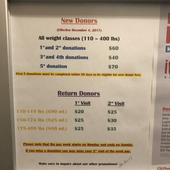 csl plasma donation rates