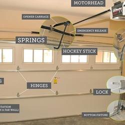 Ben S Garage Door Repair 10 Photos 26 Reviews Garage Door Services Raleigh Nc Phone Number Yelp