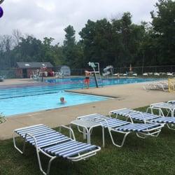 Swimming Pools In Cincinnati Yelp