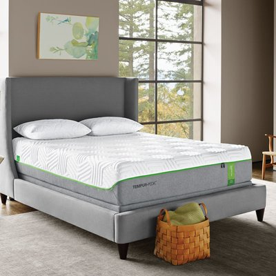 American Mattress Merrillville Clearance Outlet 254 W 81st Ave Merrillville,  IN Mattresses - MapQuest