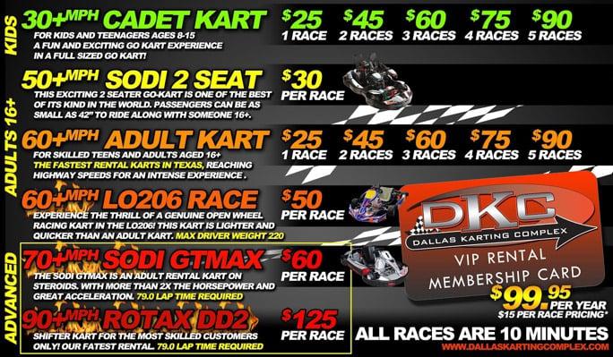 Dallas Karting Complex >> Dallas Karting Complex 59 Photos 54 Reviews Go Karts