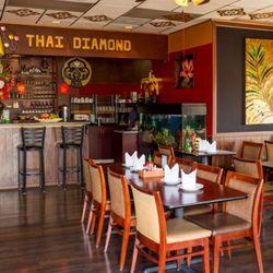 Top 10 Best Restaurants In Denver Co