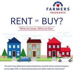 Farmers Homeowners Insurance >> Farmers Insurance Christopher Culhane Request A Quote