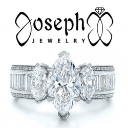 Best Free Jewelry Appraisal Near Me April 2019 Find